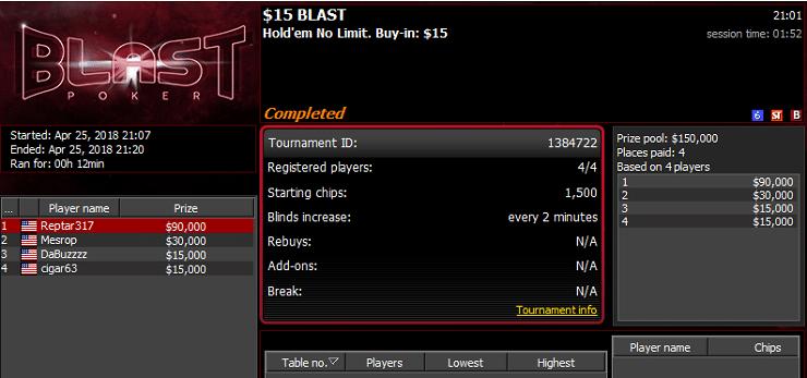 BLAST Poker Winner $150,000